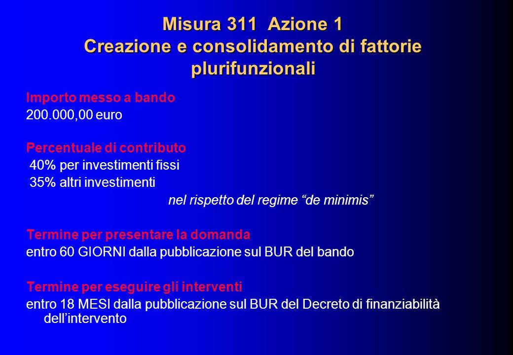 Misura 311 Azione 1 Creazione e consolidamento di fattorie plurifunzionali Importo messo a bando 200.000,00 euro Percentuale di contributo 40% per inv