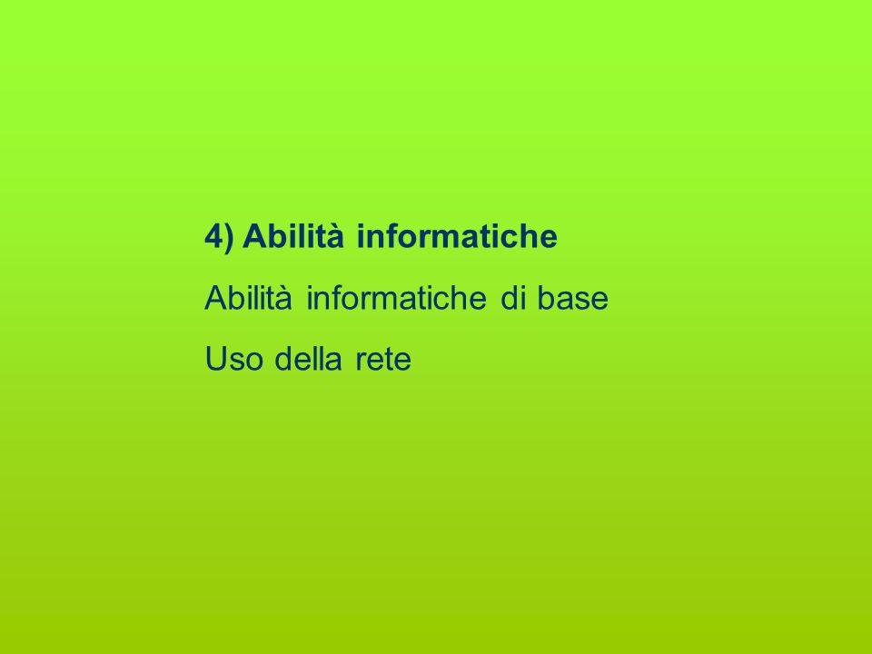 4) Abilità informatiche Abilità informatiche di base Uso della rete
