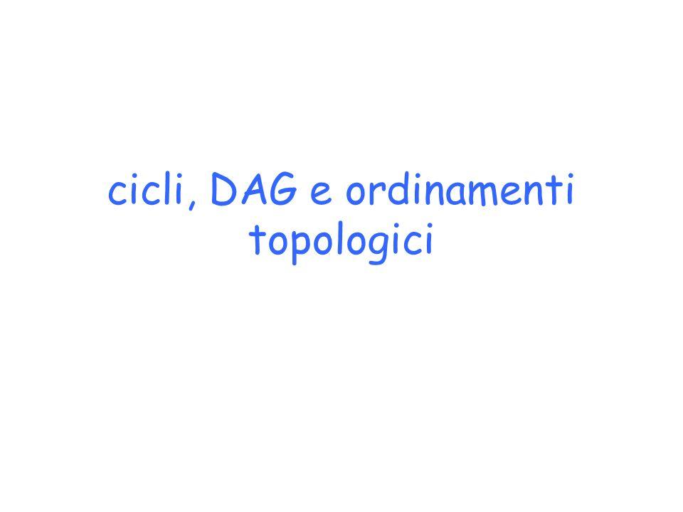 cicli, DAG e ordinamenti topologici