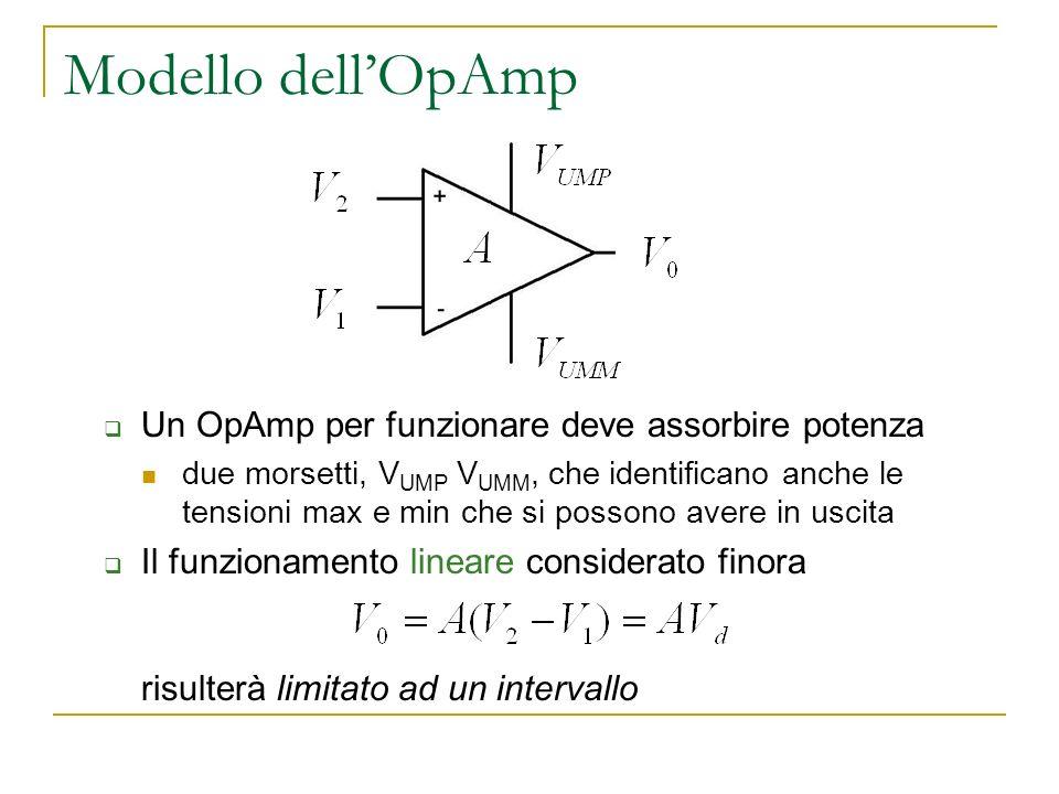 Modello dellOpAmp Un OpAmp per funzionare deve assorbire potenza due morsetti, V UMP V UMM, che identificano anche le tensioni max e min che si posson