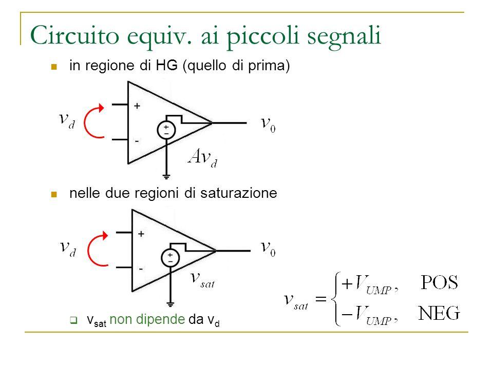 Circuito equiv. ai piccoli segnali in regione di HG (quello di prima) nelle due regioni di saturazione v sat non dipende da v d
