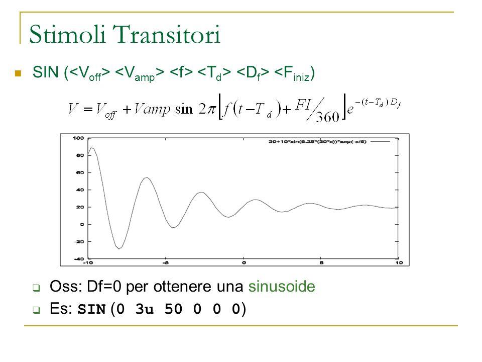 Stimoli Transitori SIN ( <F iniz ) Oss: Df=0 per ottenere una sinusoide Es: SIN ( 0 3u 50 0 0 0 )