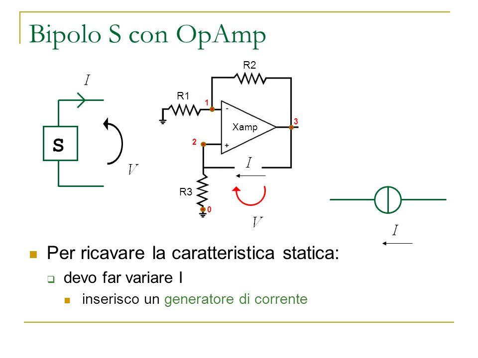 Bipolo S con OpAmp Per ricavare la caratteristica statica: devo far variare I inserisco un generatore di corrente S 2 1 0 3 R1 R2 R3 Xamp