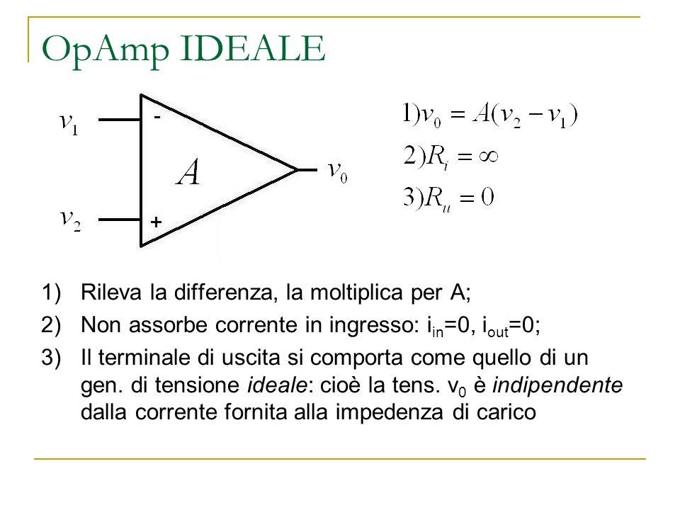 OpAmp IDEALE 1)Rileva la differenza, la moltiplica per A; 2)Non assorbe corrente in ingresso: i in =0, i out =0; 3)Il terminale di uscita si comporta