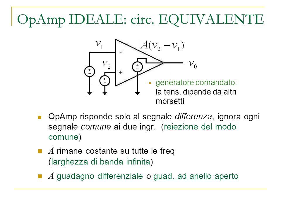 OpAmp IDEALE: circ. EQUIVALENTE OpAmp risponde solo al segnale differenza, ignora ogni segnale comune ai due ingr. (reiezione del modo comune) A riman