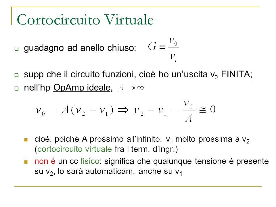 Cortocircuito Virtuale guadagno ad anello chiuso: supp che il circuito funzioni, cioè ho unuscita v 0 FINITA; nellhp OpAmp ideale, cioè, poiché A pros