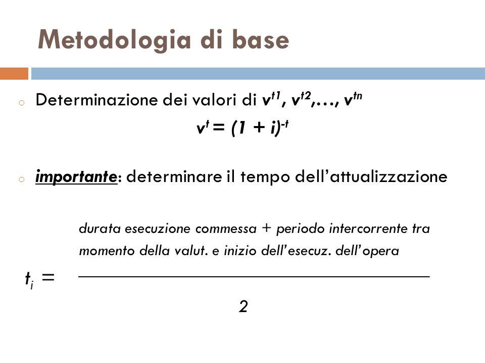 Metodologia di base o Determinazione dei valori di v t1, v t2,…, v tn v t = (1 + i) -t o importante: determinare il tempo dellattualizzazione durata e