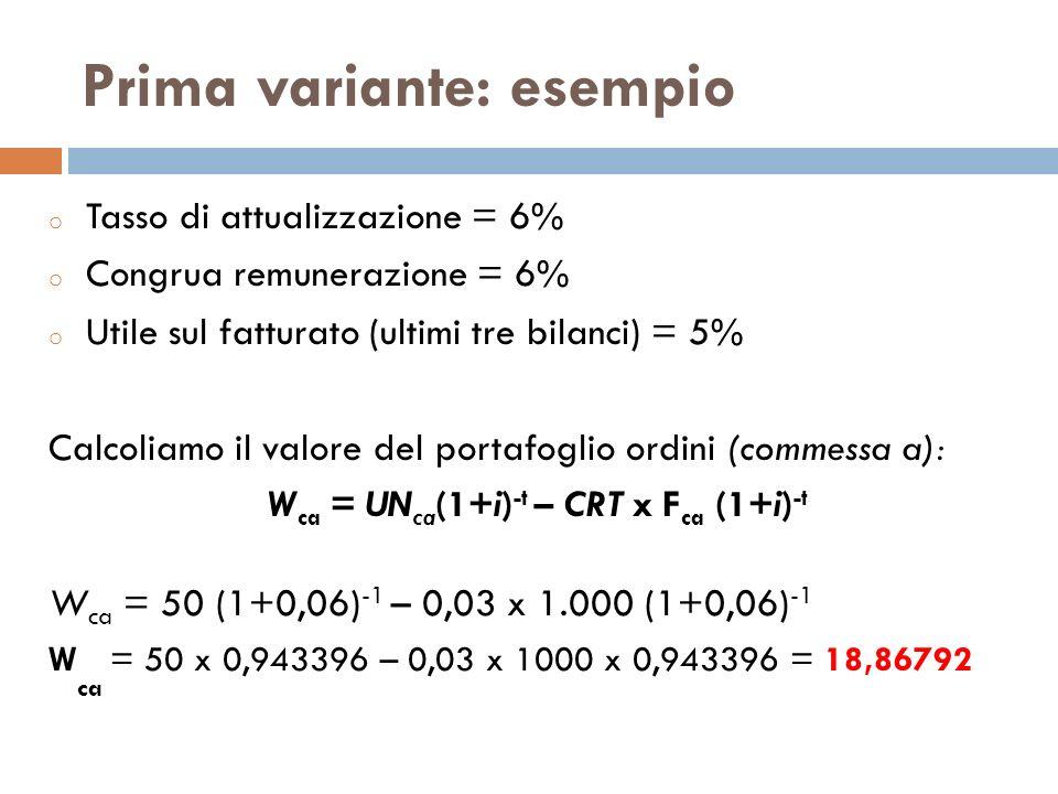 Prima variante: esempio o Tasso di attualizzazione = 6% o Congrua remunerazione = 6% o Utile sul fatturato (ultimi tre bilanci) = 5% Calcoliamo il val