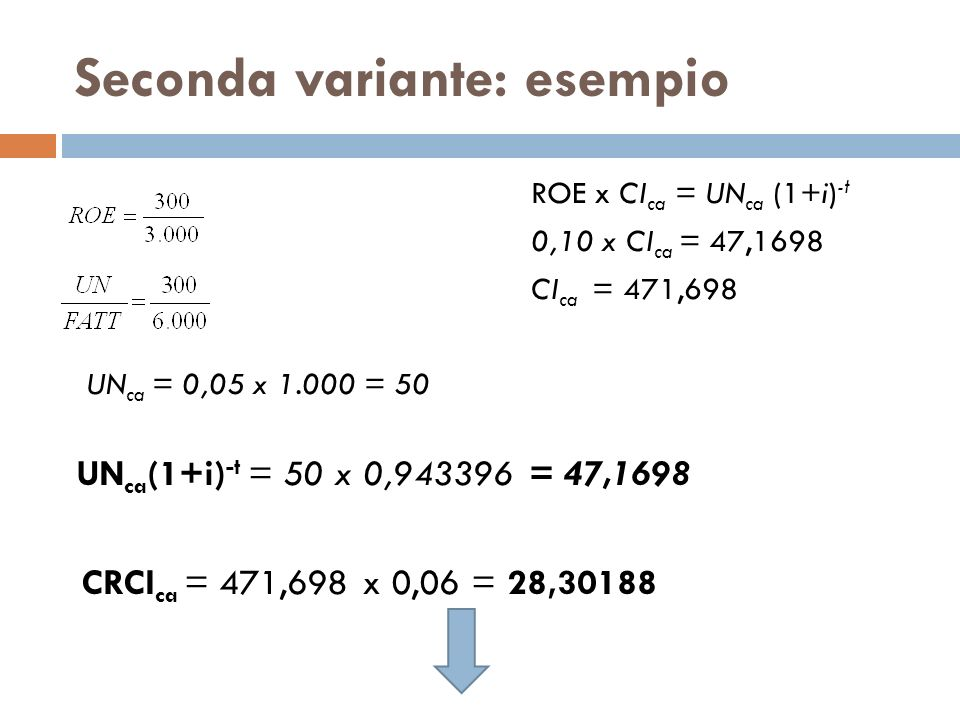 Seconda variante: esempio ROE x CI ca = UN ca (1+i) -t 0,10 x CI ca = 47,1698 CI ca = 471,698 UN ca = 0,05 x 1.000 = 50 UN ca (1+i) -t = 50 x 0,943396