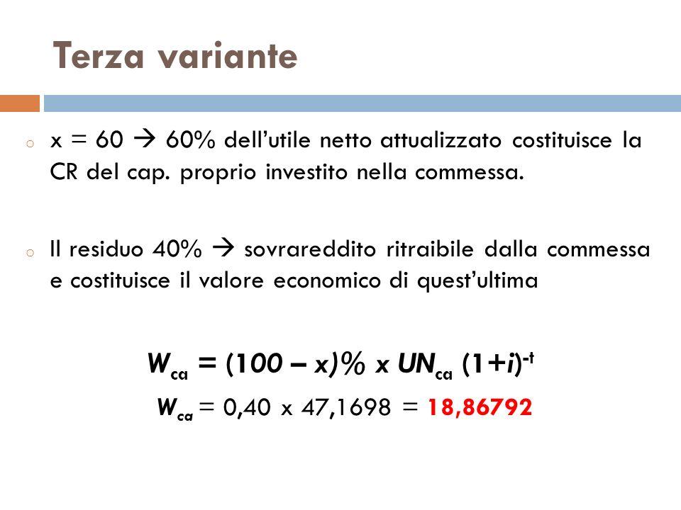 Terza variante o x = 60 60% dellutile netto attualizzato costituisce la CR del cap. proprio investito nella commessa. o Il residuo 40% sovrareddito ri