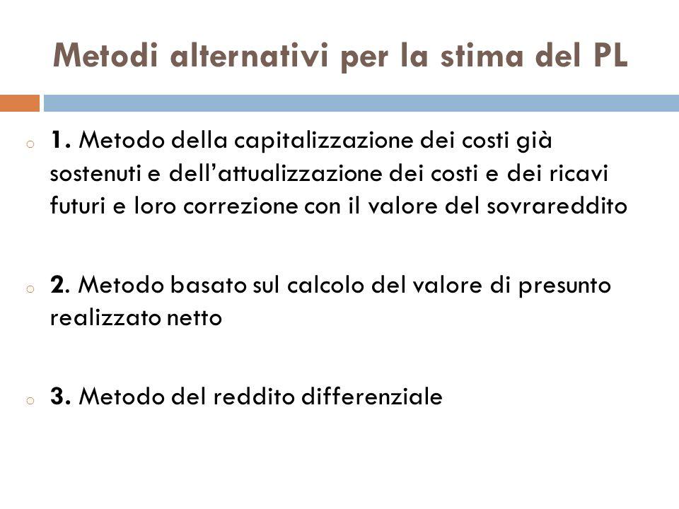 Metodi alternativi per la stima del PL o 1. Metodo della capitalizzazione dei costi già sostenuti e dellattualizzazione dei costi e dei ricavi futuri
