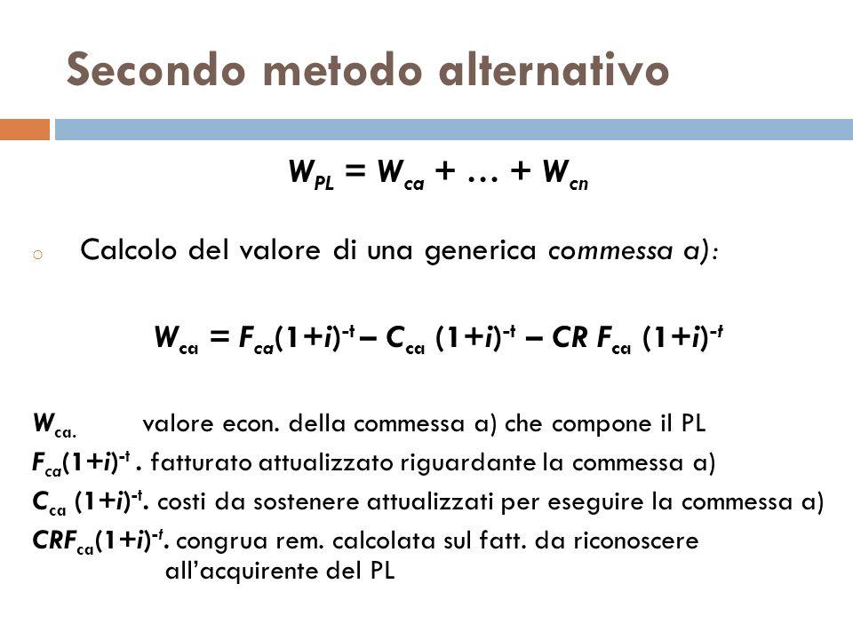 Secondo metodo alternativo W PL = W ca + … + W cn o Calcolo del valore di una generica commessa a): W ca = F ca (1+i) -t – C ca (1+i) -t – CR F ca (1+