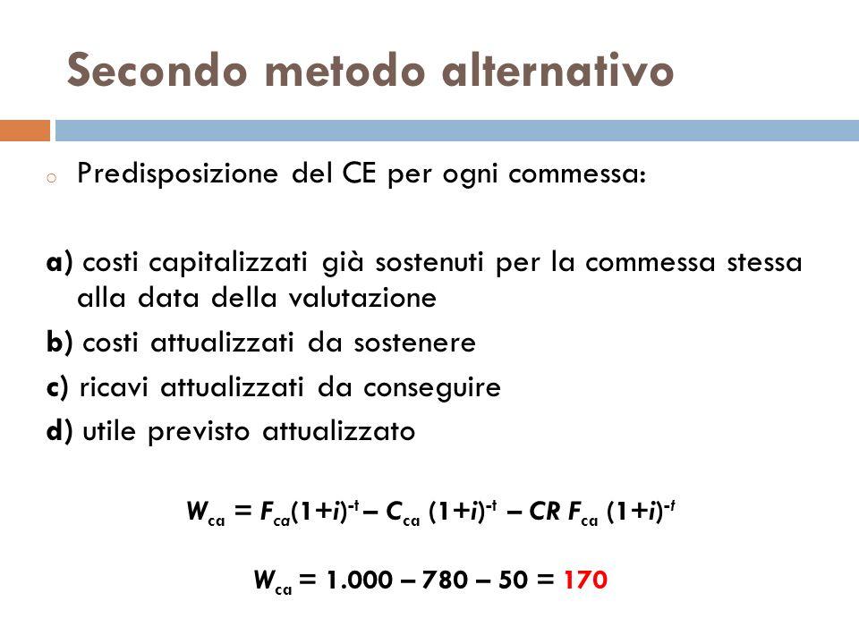 Secondo metodo alternativo o Predisposizione del CE per ogni commessa: a) costi capitalizzati già sostenuti per la commessa stessa alla data della val