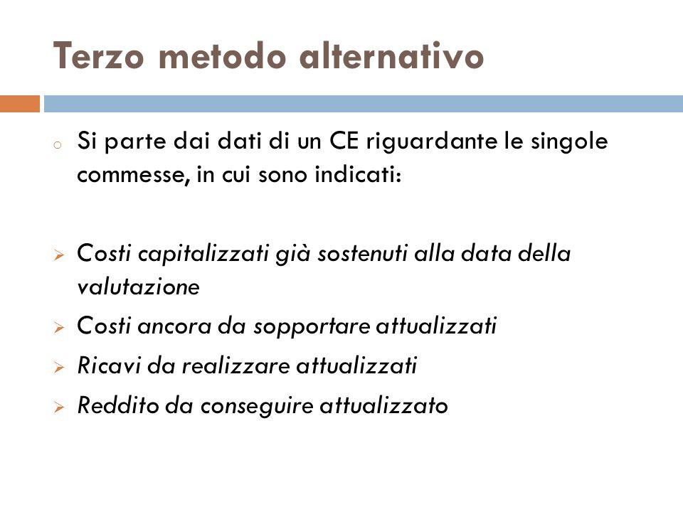 Terzo metodo alternativo o Si parte dai dati di un CE riguardante le singole commesse, in cui sono indicati: Costi capitalizzati già sostenuti alla da