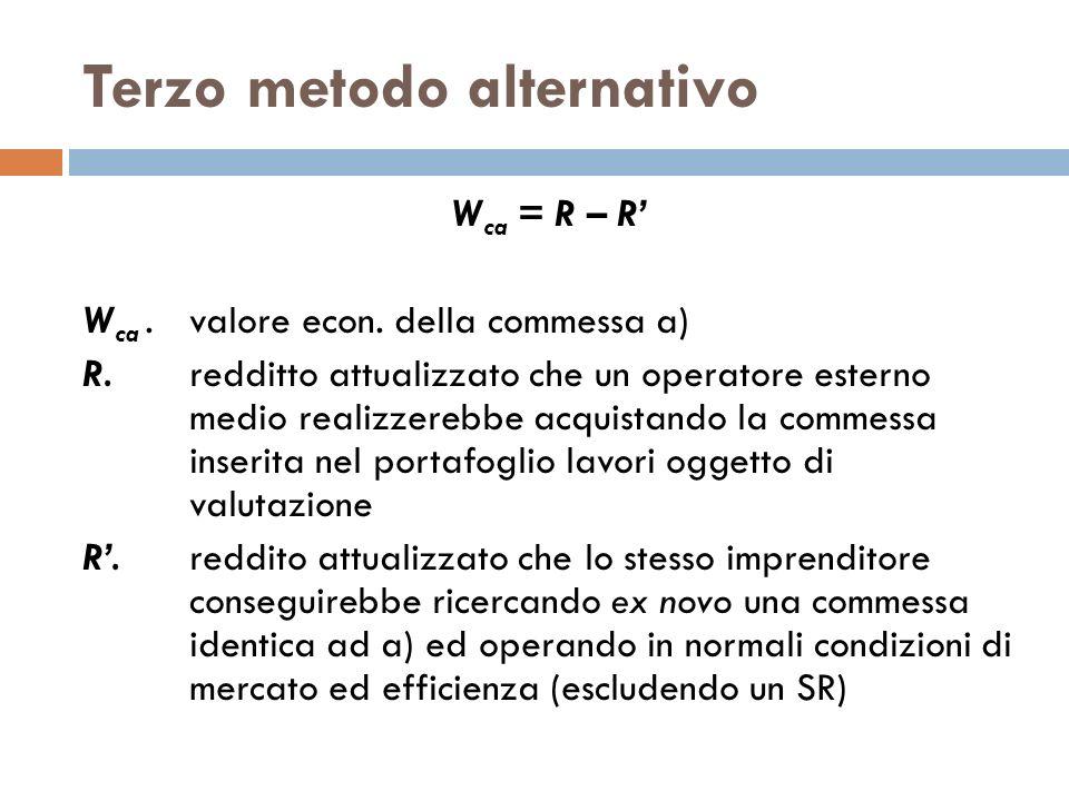 Terzo metodo alternativo W ca = R – R W ca. valore econ. della commessa a) R. redditto attualizzato che un operatore esterno medio realizzerebbe acqui