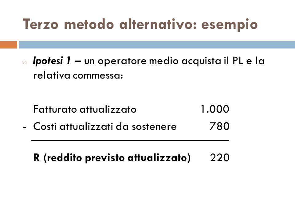 Terzo metodo alternativo: esempio o Ipotesi 1 – un operatore medio acquista il PL e la relativa commessa: Fatturato attualizzato 1.000 - Costi attuali