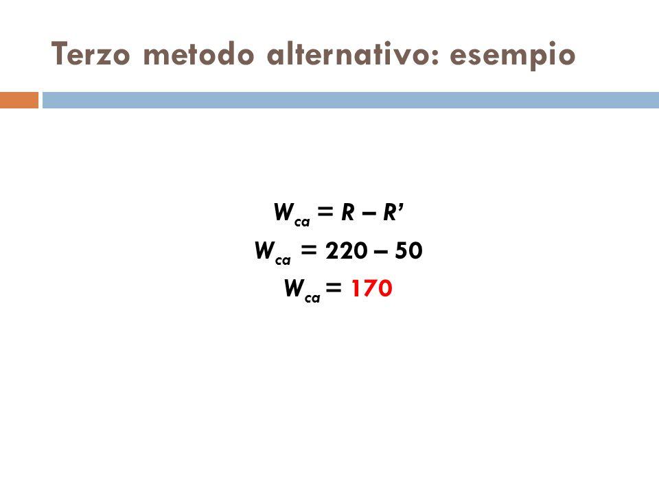Terzo metodo alternativo: esempio W ca = R – R W ca = 220 – 50 W ca = 170