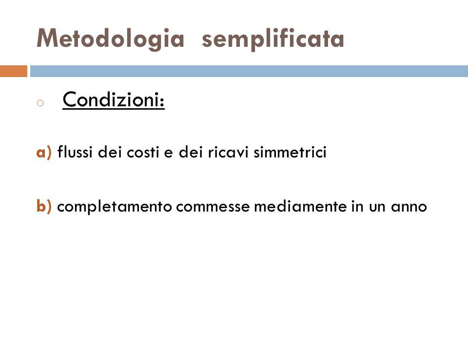 Metodologia semplificata o Condizioni: a) flussi dei costi e dei ricavi simmetrici b) completamento commesse mediamente in un anno