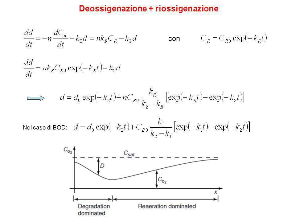 Deossigenazione + riossigenazione con Nel caso di BOD: