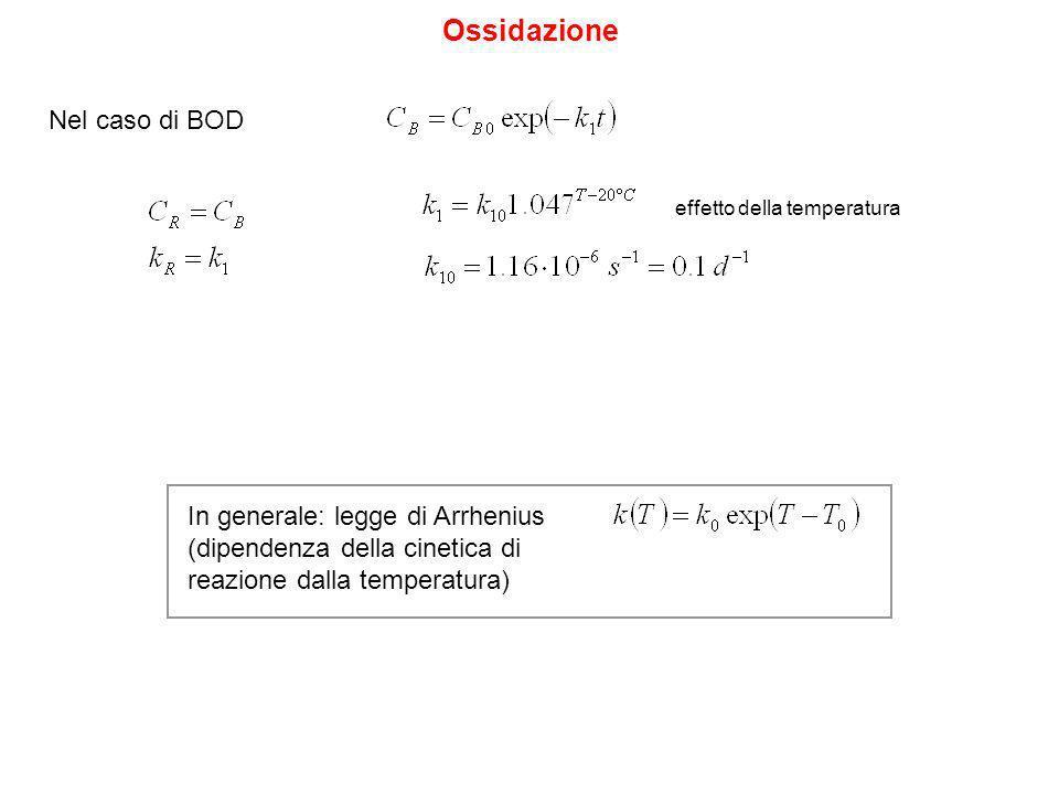 effetto della temperatura Ossidazione Nel caso di BOD In generale: legge di Arrhenius (dipendenza della cinetica di reazione dalla temperatura)