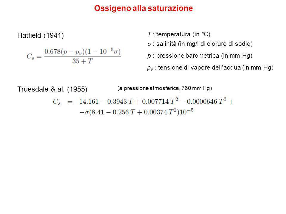 Ossigeno alla saturazione Hatfield (1941) : salinità (in mg/l di cloruro di sodio) p : pressione barometrica (in mm Hg) T : temperatura (in °C) p v : tensione di vapore dellacqua (in mm Hg) Truesdale & al.