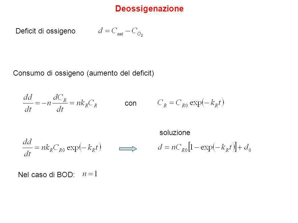 Deossigenazione Deficit di ossigeno Consumo di ossigeno (aumento del deficit) con soluzione Nel caso di BOD: