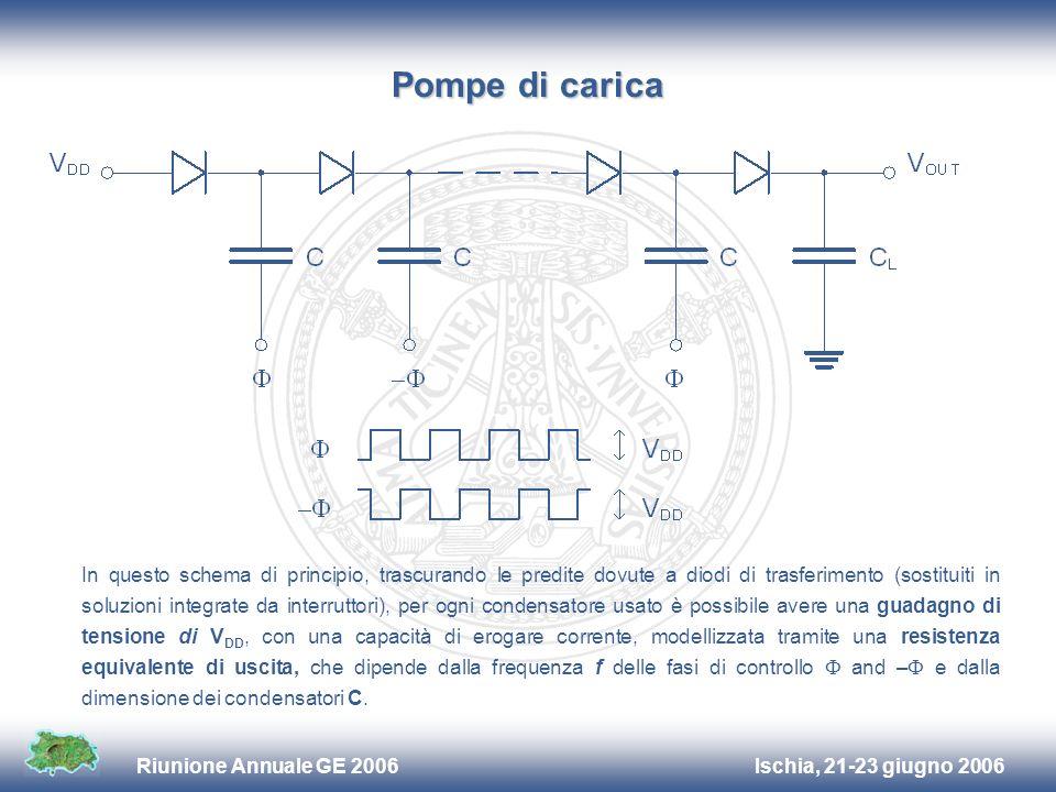 Ischia, 21-23 giugno 2006Riunione Annuale GE 2006 Pompe di carica In questo schema di principio, trascurando le predite dovute a diodi di trasferiment