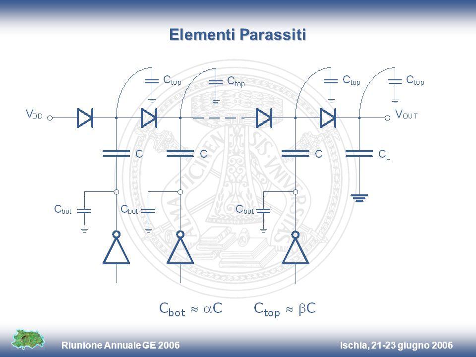 Ischia, 21-23 giugno 2006Riunione Annuale GE 2006 Cosa è importante conoscere il guadagno di tensione la resistenza equivalente di uscita lefficienza di potenza possibile struttura è indispensabile conoscere, in funzione degli elementi parassiti, come variano: