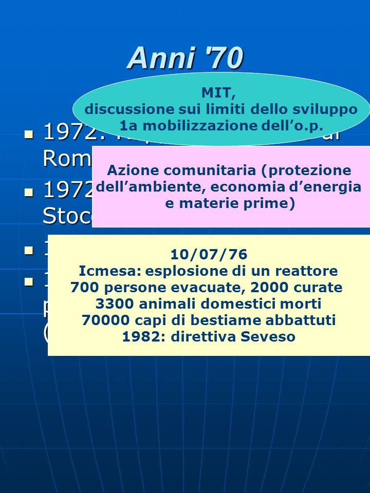 Anni '70 1972: Rapporto del Club di Roma – Limits to Growth 1972: Rapporto del Club di Roma – Limits to Growth 1972: Conferenza di Stoccolma 1972: Con