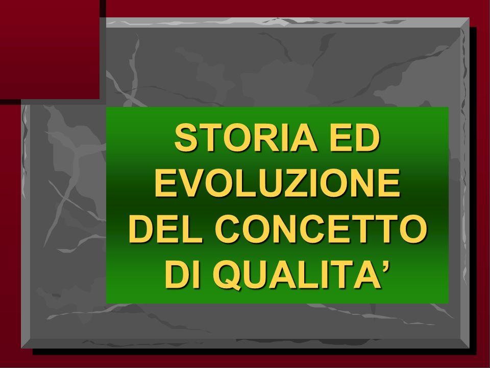 STORIA ED EVOLUZIONE DEL CONCETTO DI QUALITA