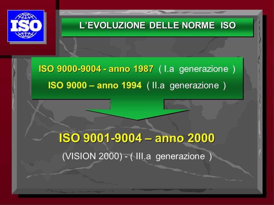LEVOLUZIONE DELLE NORME ISO ISO 9000-9004 - anno 1987 ISO 9000-9004 - anno 1987 ( I.a generazione ) ISO 9000 – anno 1994 ( II.a generazione ) ISO 9001-9004 – anno 2000 (VISION 2000) - ( III.a generazione )