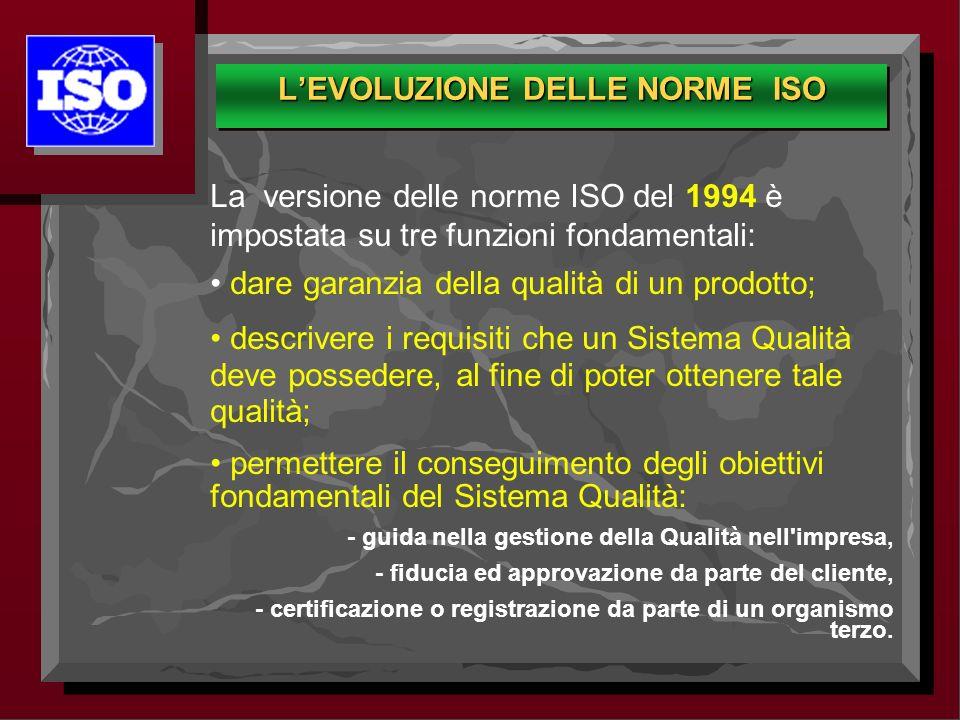 La versione delle norme ISO del 1994 è impostata su tre funzioni fondamentali: dare garanzia della qualità di un prodotto; descrivere i requisiti che
