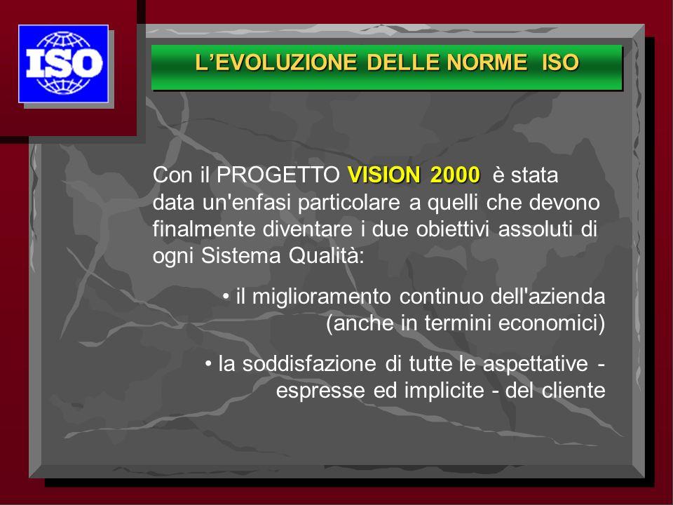 VISION 2000 Con il PROGETTO VISION 2000 è stata data un enfasi particolare a quelli che devono finalmente diventare i due obiettivi assoluti di ogni Sistema Qualità: il miglioramento continuo dell azienda (anche in termini economici) la soddisfazione di tutte le aspettative - espresse ed implicite - del cliente 2001 LEVOLUZIONE DELLE NORME ISO