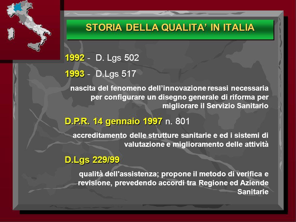 1992 1992 - D. Lgs 502 1993 1993 - D.Lgs 517 nascita del fenomeno dellinnovazione resasi necessaria per configurare un disegno generale di riforma per