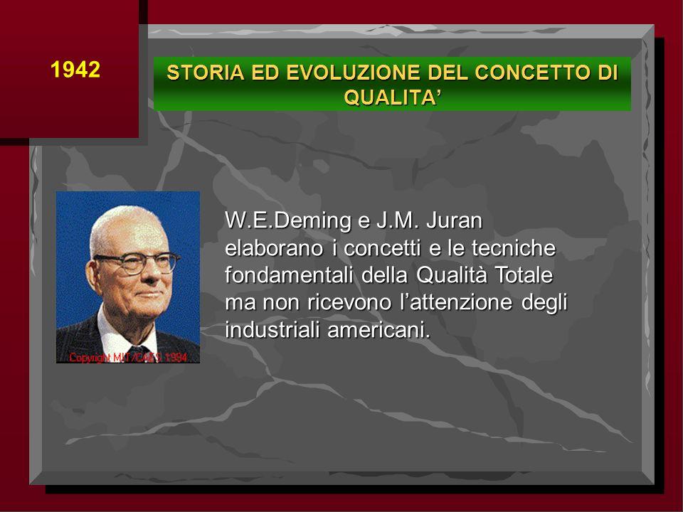 1942 W.E.Deming e J.M. Juran elaborano i concetti e le tecniche fondamentali della Qualità Totale ma non ricevono lattenzione degli industriali americ