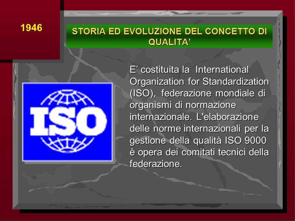 E costituita la International Organization for Standardization (ISO), federazione mondiale di organismi di normazione internazionale. L'elaborazione d