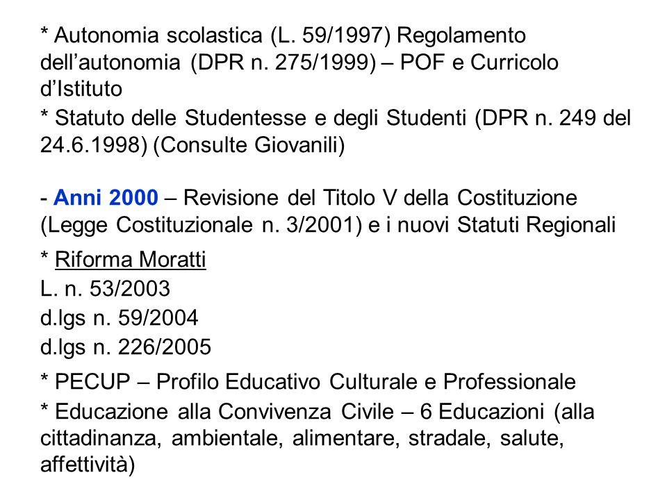 * Autonomia scolastica (L. 59/1997) Regolamento dellautonomia (DPR n. 275/1999) – POF e Curricolo dIstituto * Statuto delle Studentesse e degli Studen