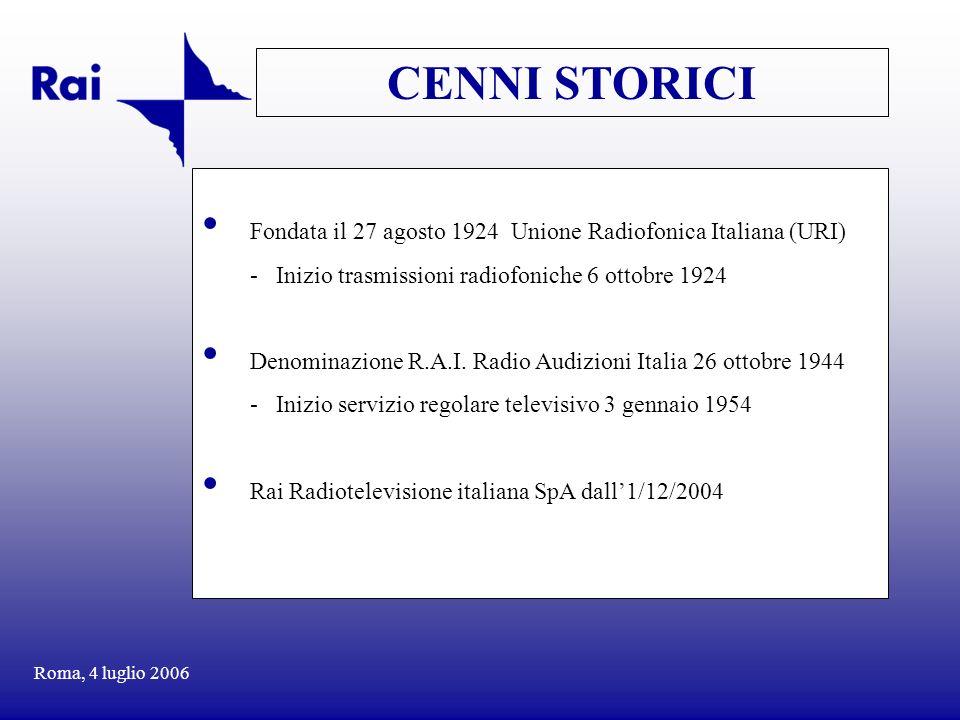 Fondata il 27 agosto 1924 Unione Radiofonica Italiana (URI) - Inizio trasmissioni radiofoniche 6 ottobre 1924 Denominazione R.A.I. Radio Audizioni Ita