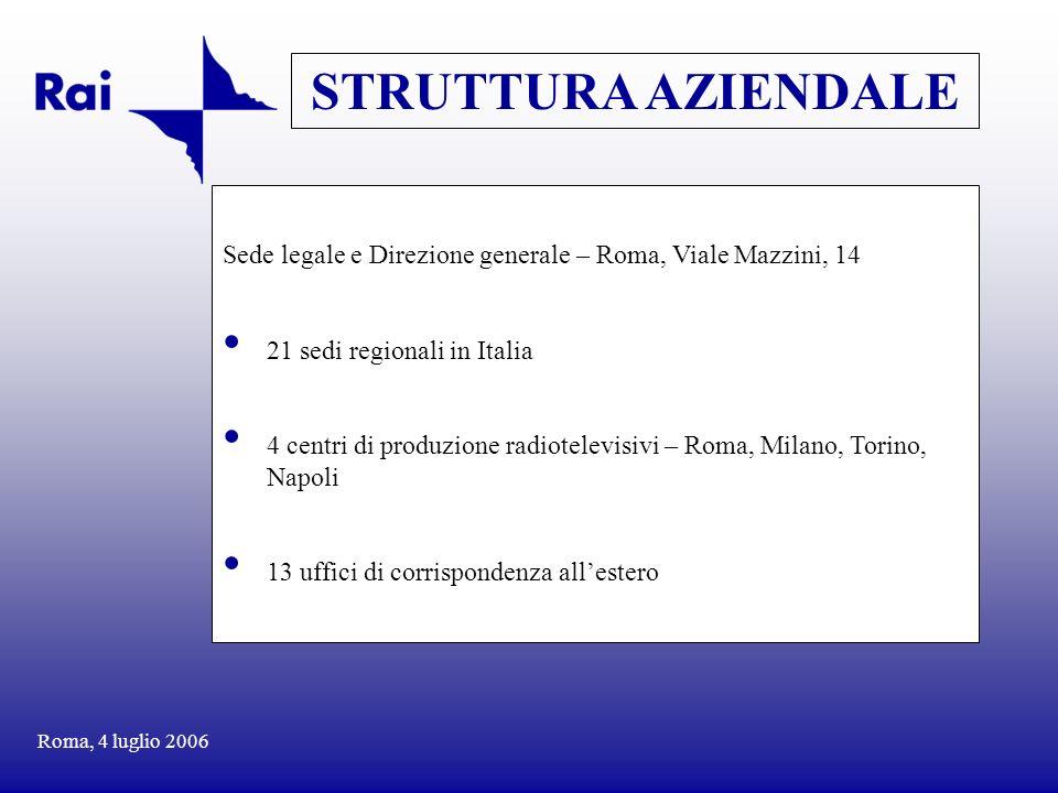 Sede legale e Direzione generale – Roma, Viale Mazzini, 14 21 sedi regionali in Italia 4 centri di produzione radiotelevisivi – Roma, Milano, Torino,