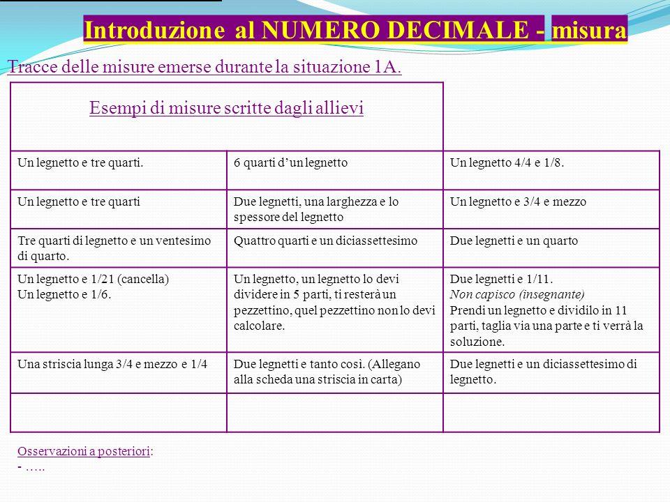 Introduzione al NUMERO DECIMALE - misura Esempi di misure scritte dagli allievi Un legnetto e tre quarti.6 quarti dun legnettoUn legnetto 4/4 e 1/8.