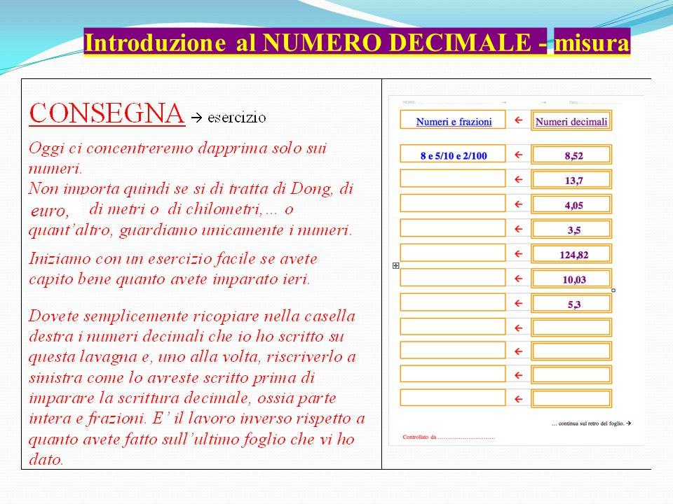 Introduzione al NUMERO DECIMALE - misura euro,