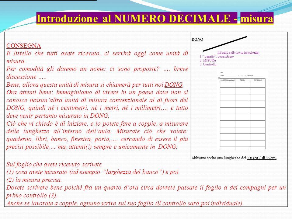Introduzione al NUMERO DECIMALE - misura CONSEGNA Il listello che tutti avete ricevuto, ci servirà oggi come unità di misura.