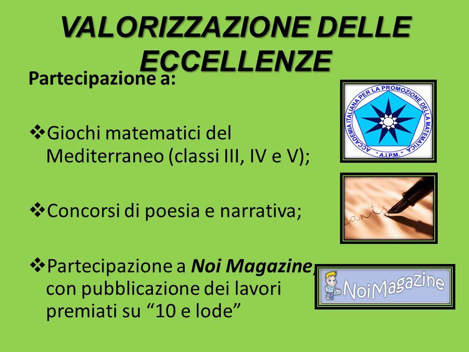 VALORIZZAZIONE DELLE ECCELLENZE Partecipazione a: Giochi matematici del Mediterraneo (classi III, IV e V); Concorsi di poesia e narrativa; Partecipazi