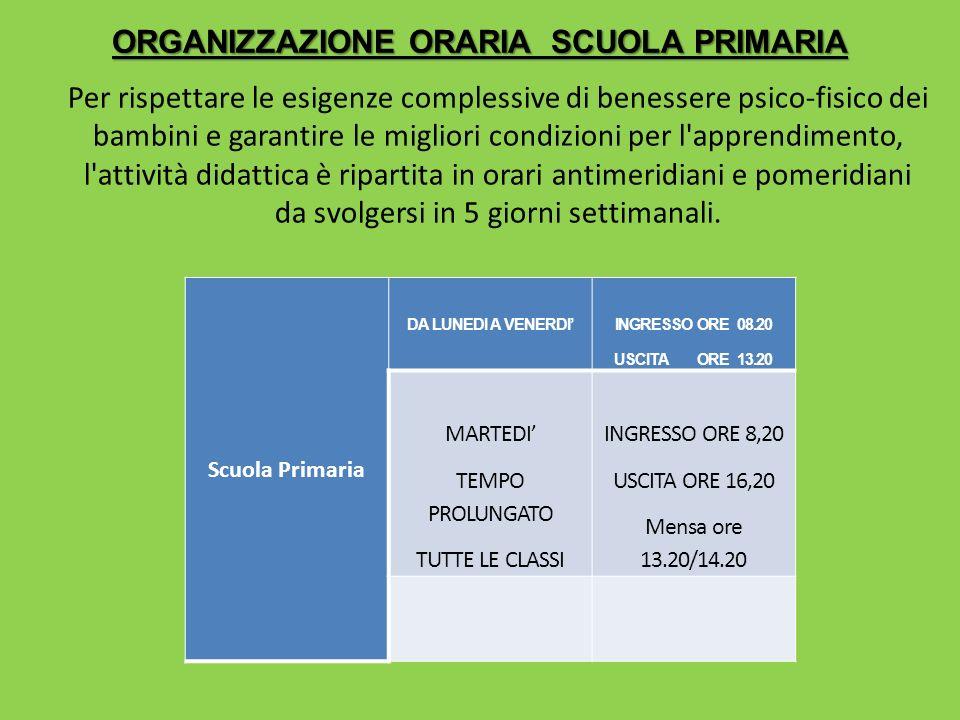 ORGANIZZAZIONE ORARIA SCUOLA PRIMARIA Per rispettare le esigenze complessive di benessere psico-fisico dei bambini e garantire le migliori condizioni