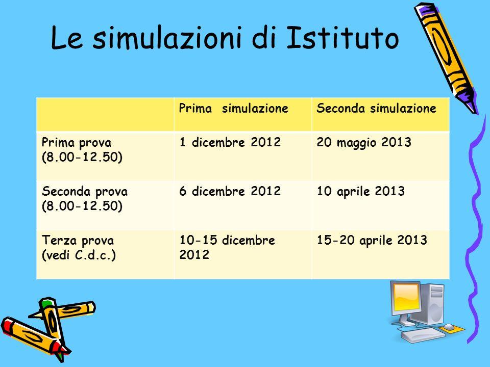 Le simulazioni di Istituto Prima simulazioneSeconda simulazione Prima prova (8.00-12.50) 1 dicembre 201220 maggio 2013 Seconda prova (8.00-12.50) 6 dicembre 201210 aprile 2013 Terza prova (vedi C.d.c.) 10-15 dicembre 2012 15-20 aprile 2013