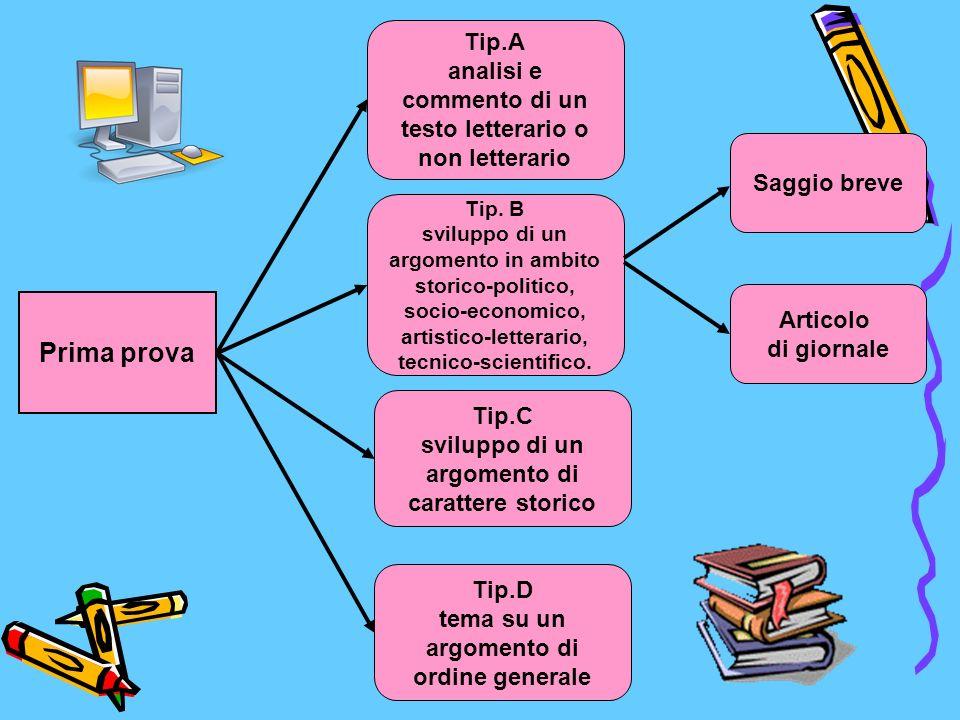 Tip.A analisi e commento di un testo letterario o non letterario Tip.