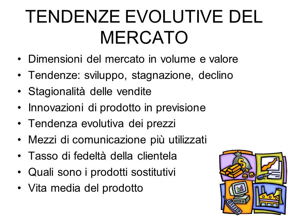 TENDENZE EVOLUTIVE DEL MERCATO Dimensioni del mercato in volume e valore Tendenze: sviluppo, stagnazione, declino Stagionalità delle vendite Innovazio