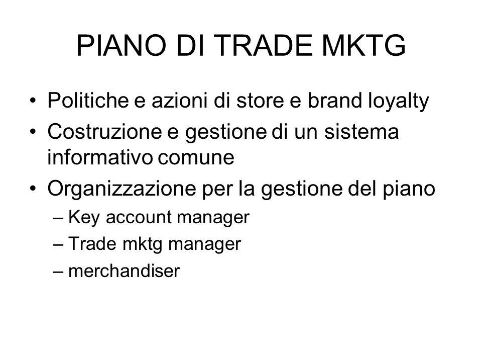 PIANO DI TRADE MKTG Politiche e azioni di store e brand loyalty Costruzione e gestione di un sistema informativo comune Organizzazione per la gestione
