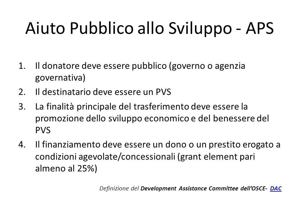 Aiuto Pubblico allo Sviluppo - APS 1.Il donatore deve essere pubblico (governo o agenzia governativa) 2.Il destinatario deve essere un PVS 3.La finali