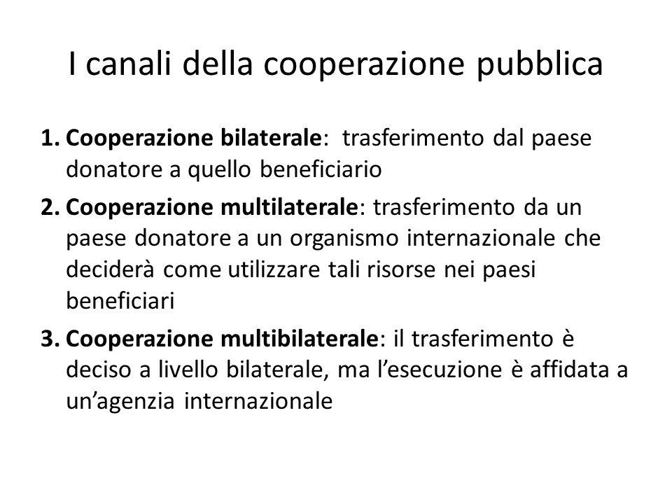I canali della cooperazione pubblica 1.Cooperazione bilaterale: trasferimento dal paese donatore a quello beneficiario 2.Cooperazione multilaterale: t